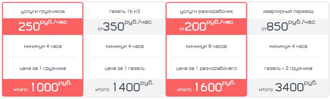 цены на грузчиков и квартирные переезды в Нижнем Новгороде